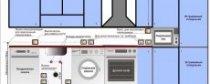 Схема розміщення розеток і вимикачів на кухні з розмірами відстаней між ними.  Маленька кухня 6 кв.  м. в квартирі або будинку.